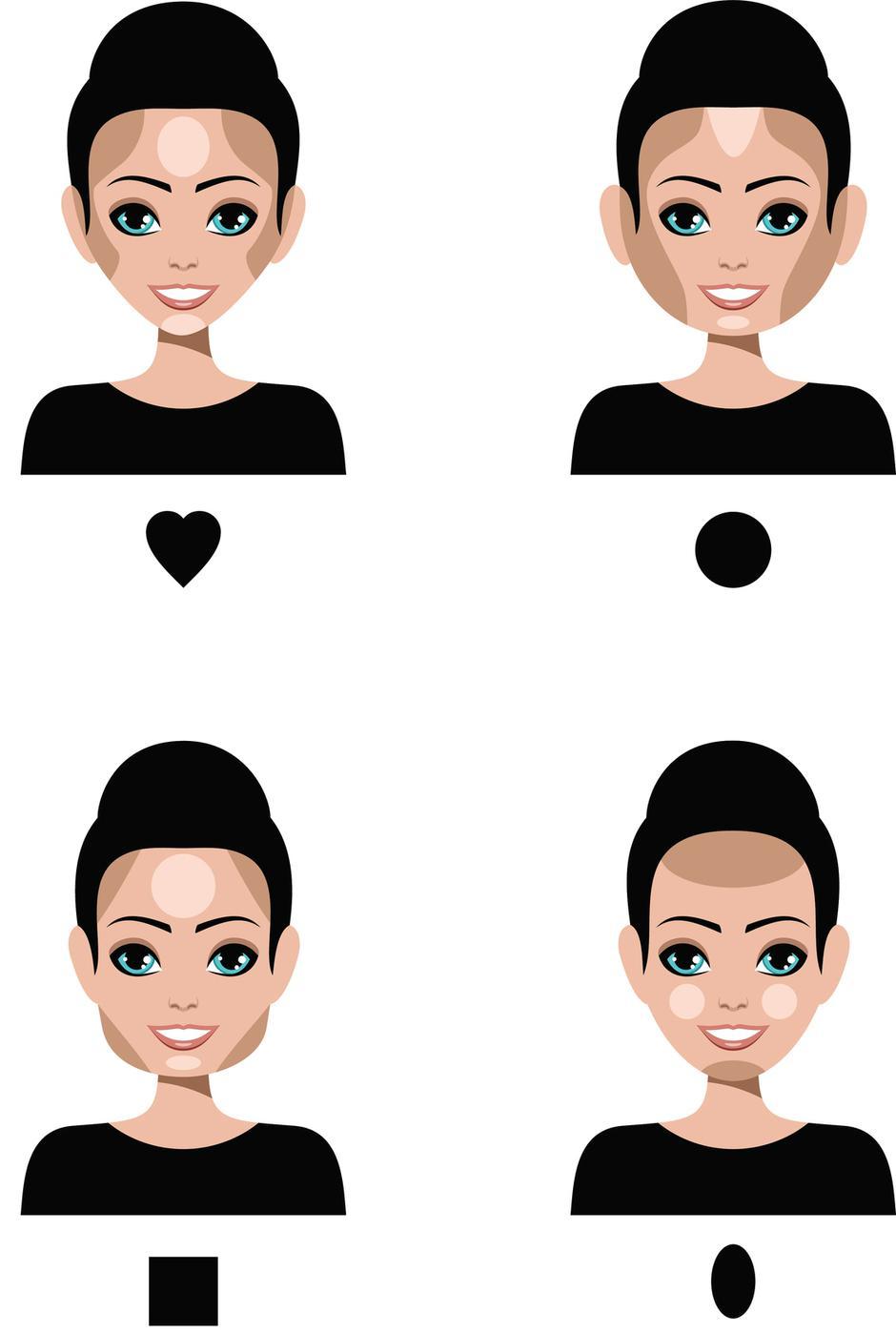 Evo Kako ćeš Odabrati Frizuru Koja će Sigurno Pristajati Tvom Licu